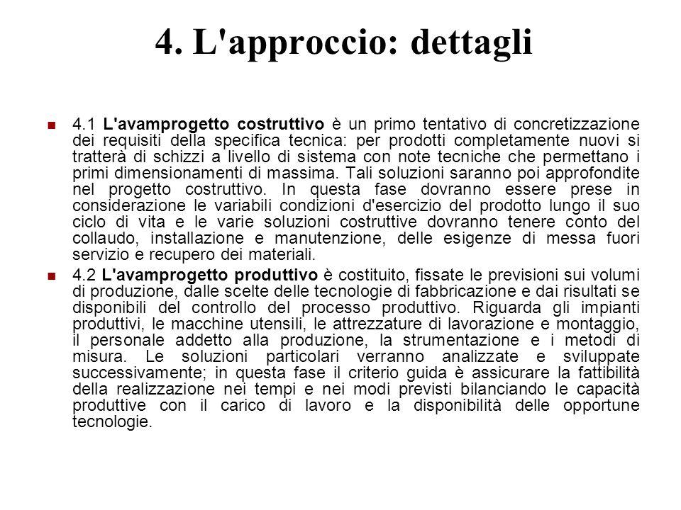 4. L'approccio: dettagli 4.1 L'avamprogetto costruttivo è un primo tentativo di concretizzazione dei requisiti della specifica tecnica: per prodotti c