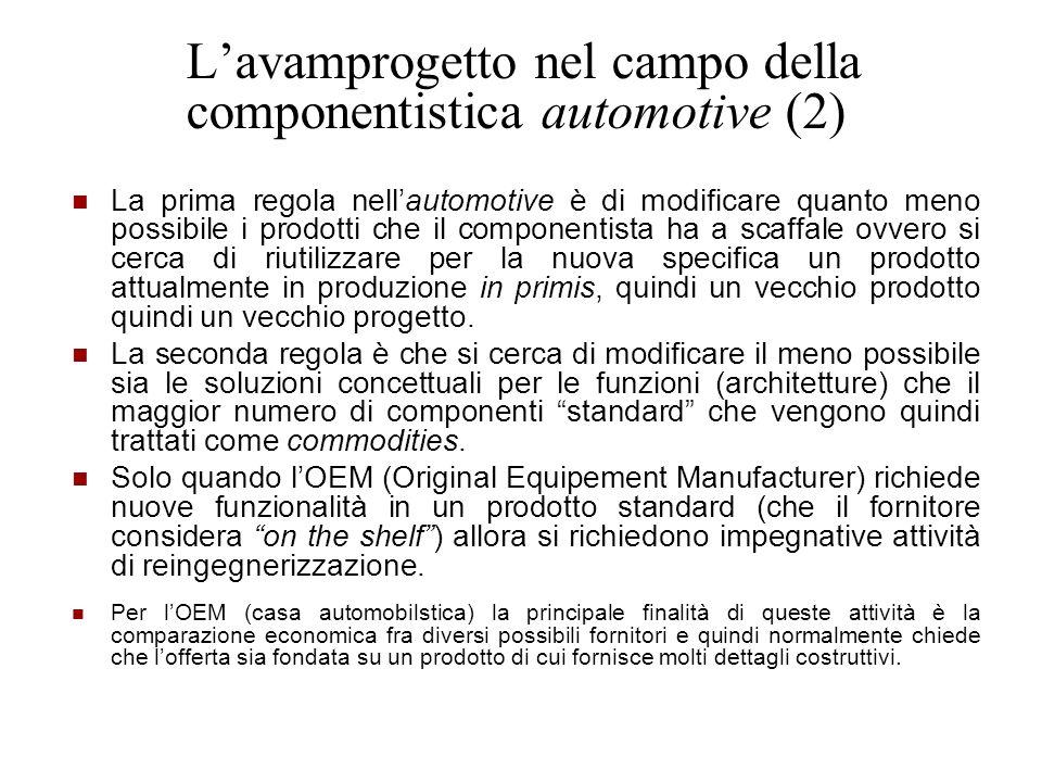 Lavamprogetto nel campo della componentistica automotive (2) La prima regola nellautomotive è di modificare quanto meno possibile i prodotti che il co