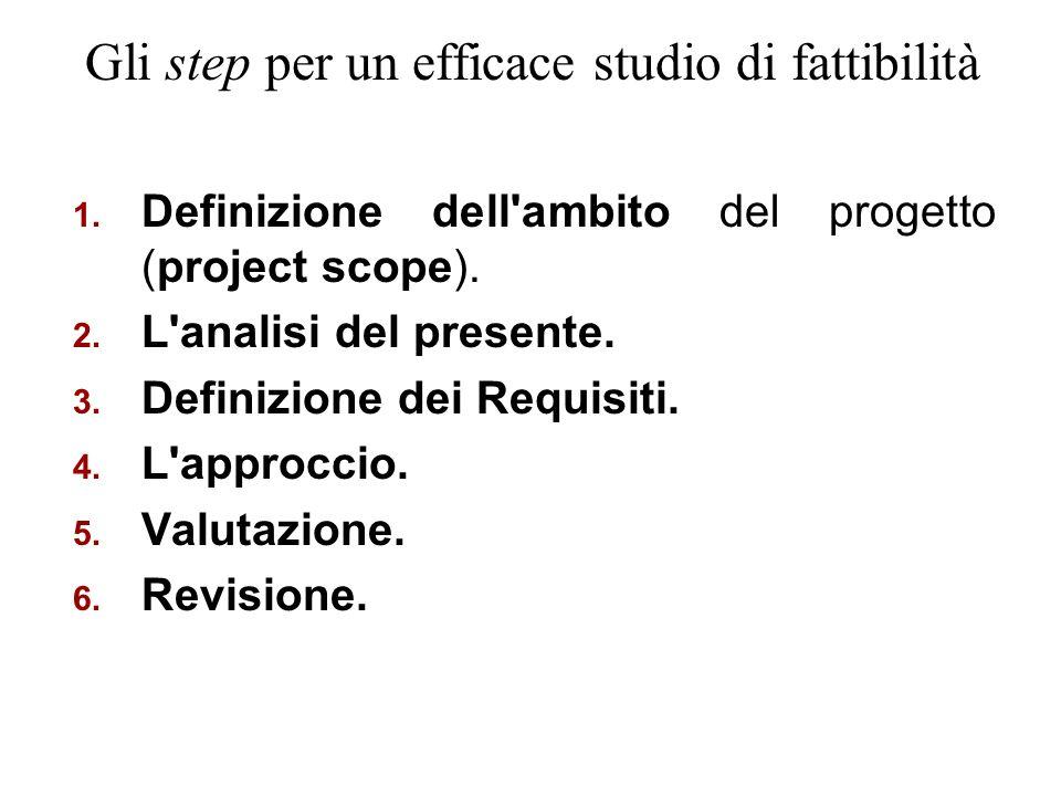 Gli step per un efficace studio di fattibilità 1. Definizione dell'ambito del progetto (project scope). 2. L'analisi del presente. 3. Definizione dei