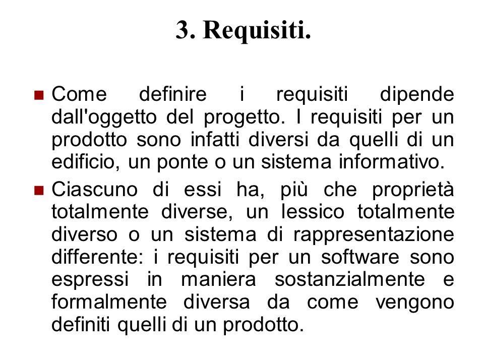 3. Requisiti. Come definire i requisiti dipende dall'oggetto del progetto. I requisiti per un prodotto sono infatti diversi da quelli di un edificio,