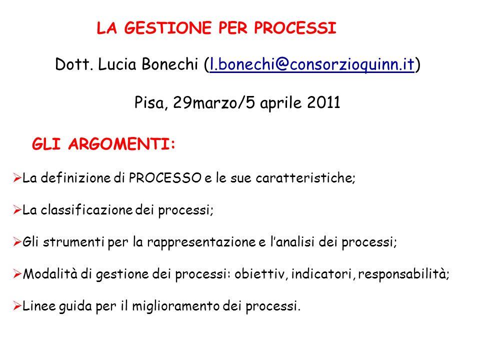 LA GESTIONE PER PROCESSI La definizione di PROCESSO e le sue caratteristiche; La classificazione dei processi; Gli strumenti per la rappresentazione e