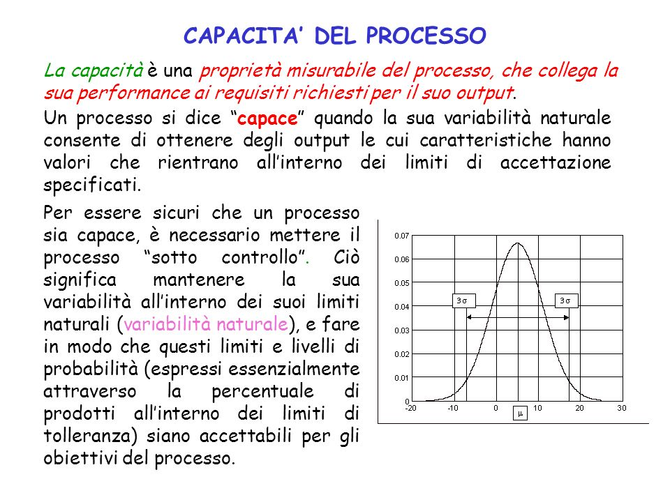 CAPACITA DEL PROCESSO La capacità è una proprietà misurabile del processo, che collega la sua performance ai requisiti richiesti per il suo output. Un