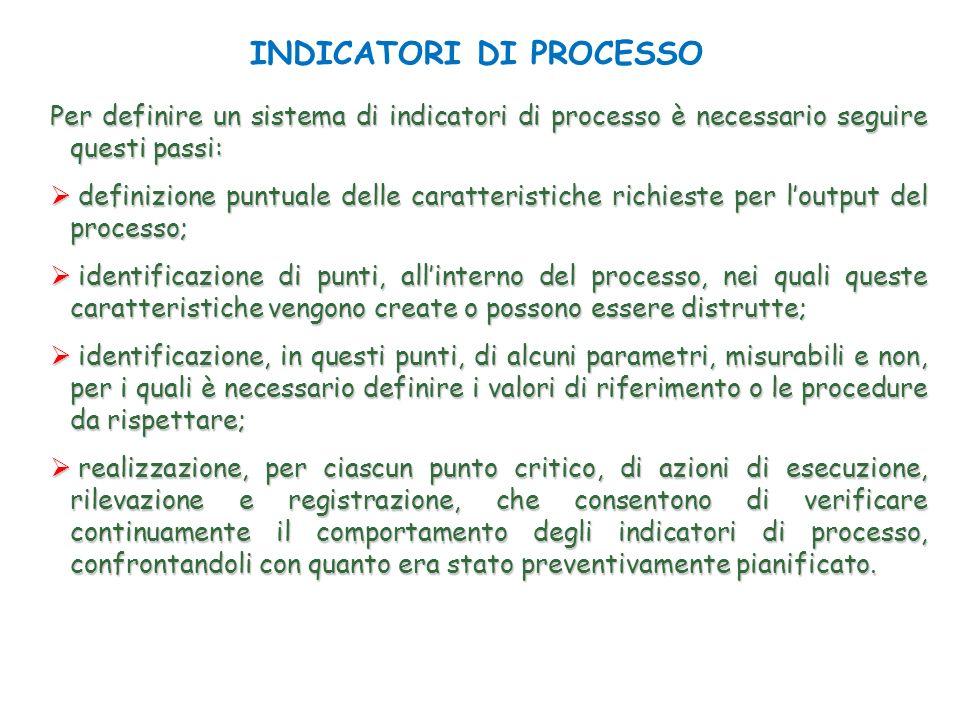 INDICATORI DI PROCESSO Per definire un sistema di indicatori di processo è necessario seguire questi passi: definizione puntuale delle caratteristiche