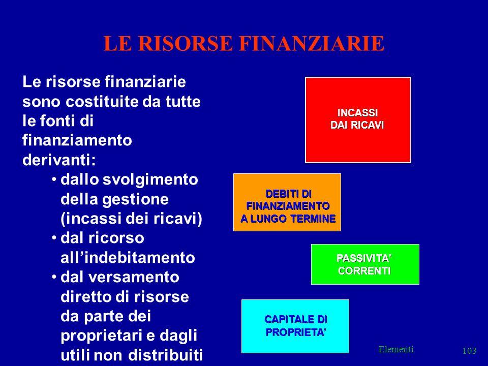 Elementi 103 LE RISORSE FINANZIARIE Le risorse finanziarie sono costituite da tutte le fonti di finanziamento derivanti: dallo svolgimento della gesti