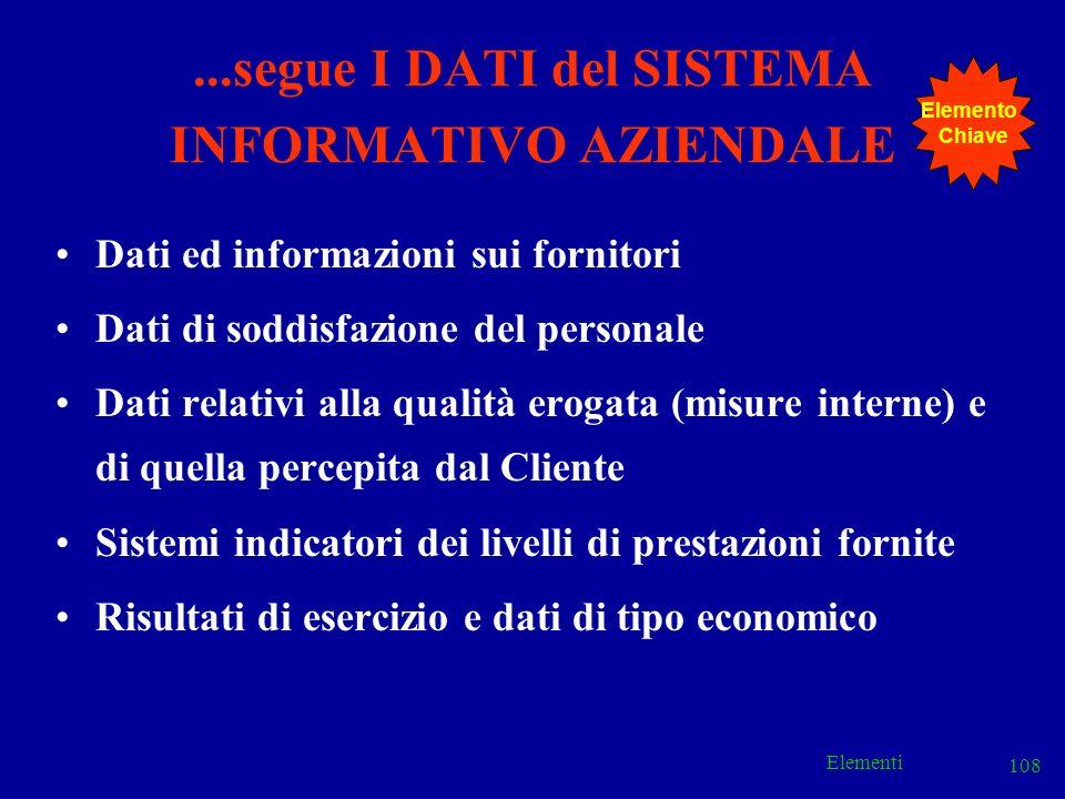 Elementi 108...segue I DATI del SISTEMA INFORMATIVO AZIENDALE Dati ed informazioni sui fornitori Dati di soddisfazione del personale Dati relativi all