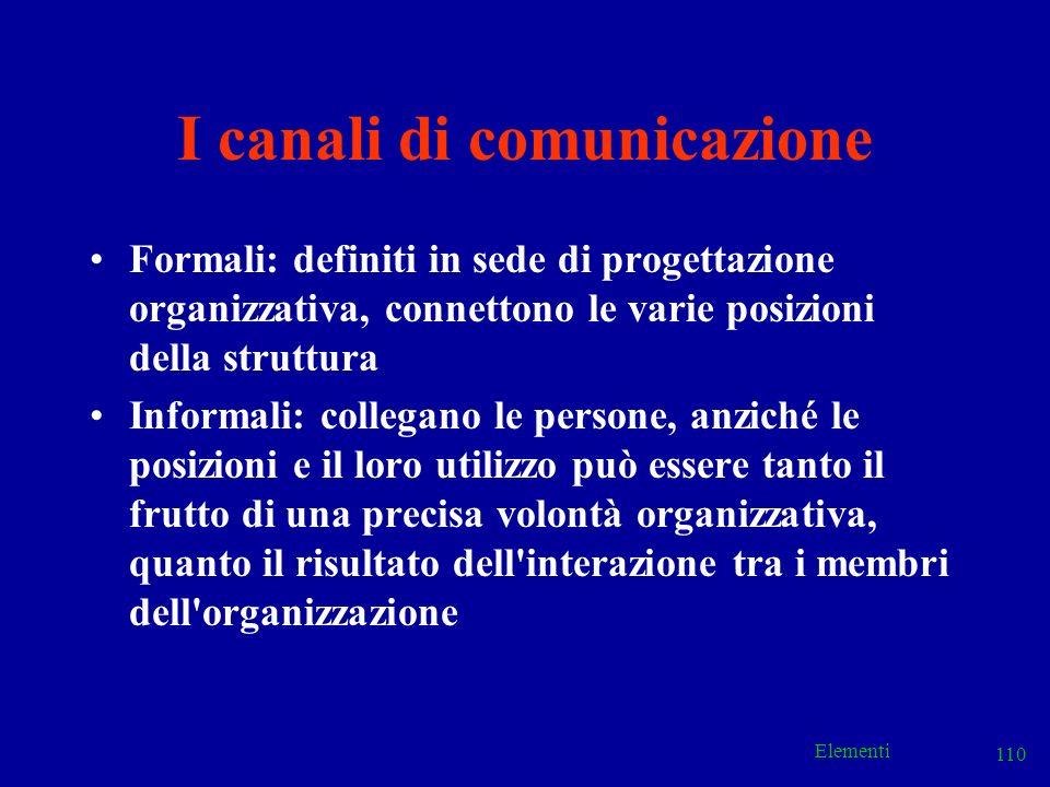 Elementi 110 I canali di comunicazione Formali: definiti in sede di progettazione organizzativa, connettono le varie posizioni della struttura Informa