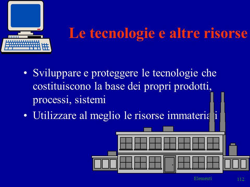 Elementi 112 Le tecnologie e altre risorse Sviluppare e proteggere le tecnologie che costituiscono la base dei propri prodotti, processi, sistemi Util