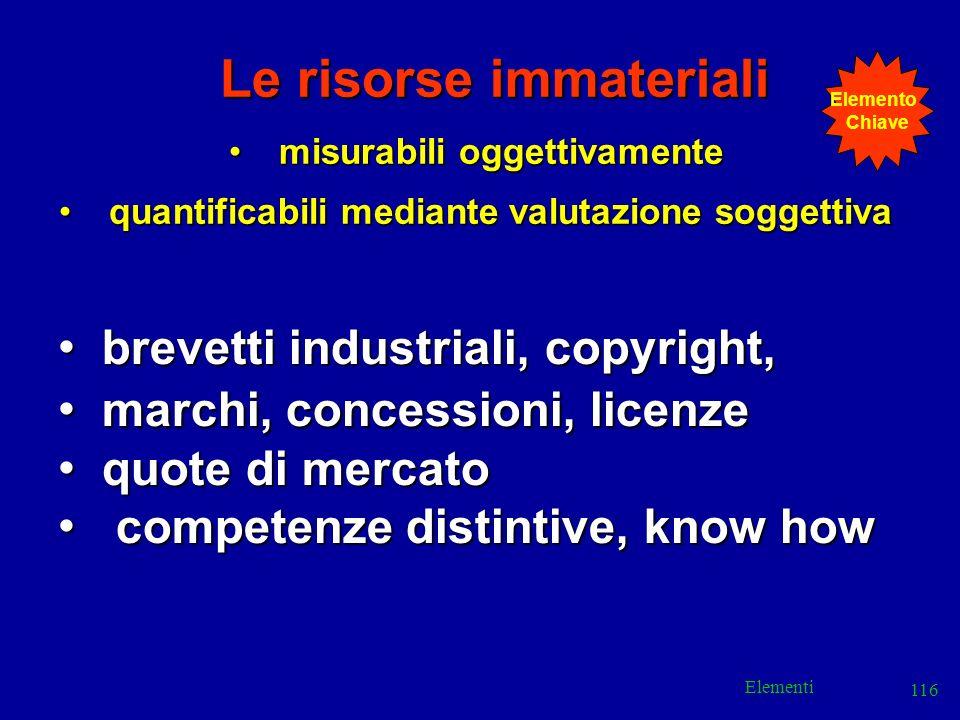 Elementi 116 brevetti industriali, copyright, brevetti industriali, copyright, marchi, concessioni, licenze marchi, concessioni, licenze quote di merc