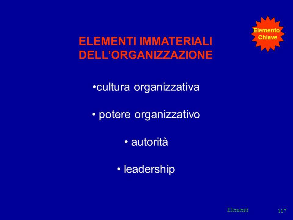 Elementi 117 ELEMENTI IMMATERIALI DELLORGANIZZAZIONE cultura organizzativa potere organizzativo autorità leadership Elemento Chiave