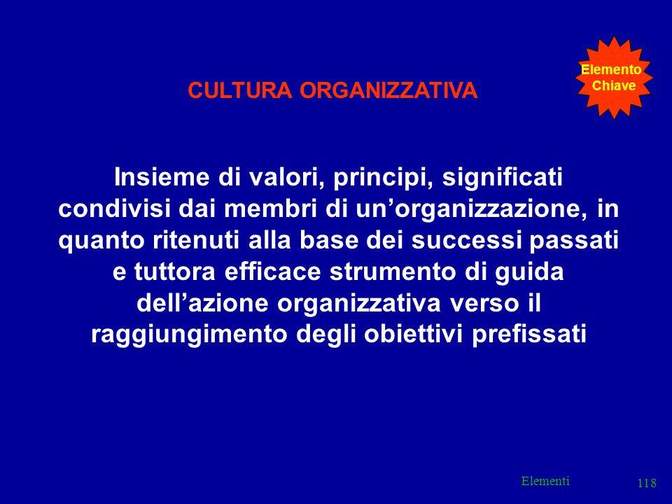 Elementi 118 CULTURA ORGANIZZATIVA Insieme di valori, principi, significati condivisi dai membri di unorganizzazione, in quanto ritenuti alla base dei