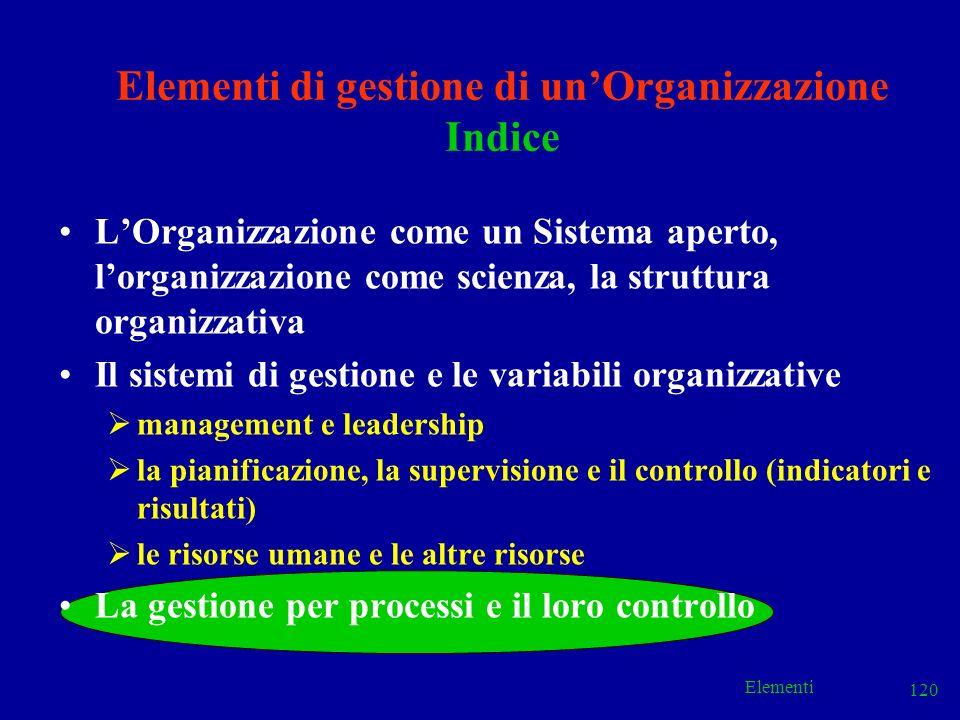 Elementi 120 Elementi di gestione di unOrganizzazione Indice LOrganizzazione come un Sistema aperto, lorganizzazione come scienza, la struttura organi