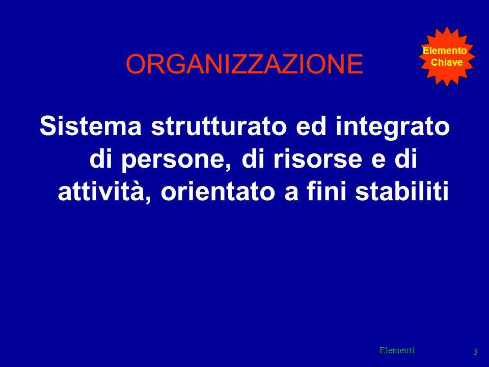 Elementi 3 ORGANIZZAZIONE Sistema strutturato ed integrato di persone, di risorse e di attività, orientato a fini stabiliti Elemento Chiave