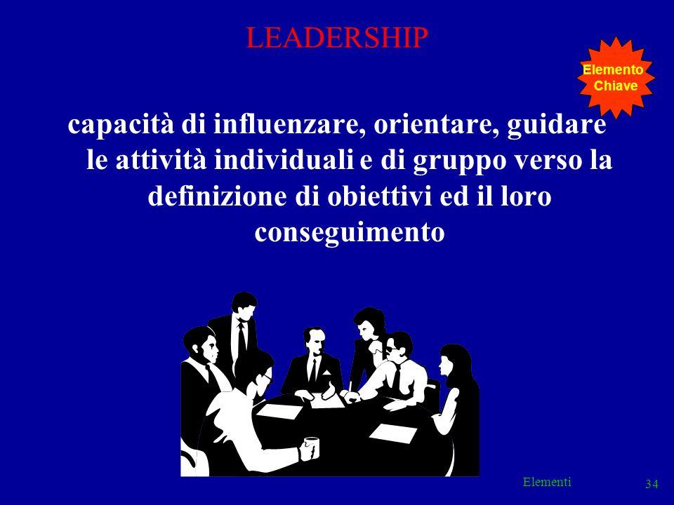 Elementi 34 LEADERSHIP capacità di influenzare, orientare, guidare le attività individuali e di gruppo verso la definizione di obiettivi ed il loro co