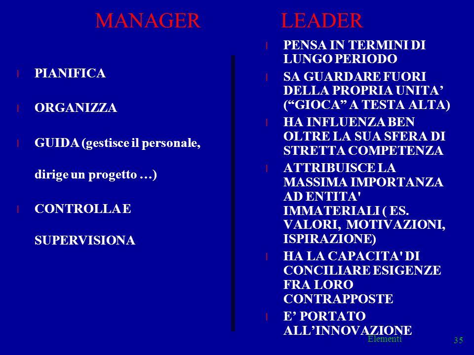 Elementi 35 MANAGER LEADER l PENSA IN TERMINI DI LUNGO PERIODO l SA GUARDARE FUORI DELLA PROPRIA UNITA (GIOCA A TESTA ALTA) l HA INFLUENZA BEN OLTRE L