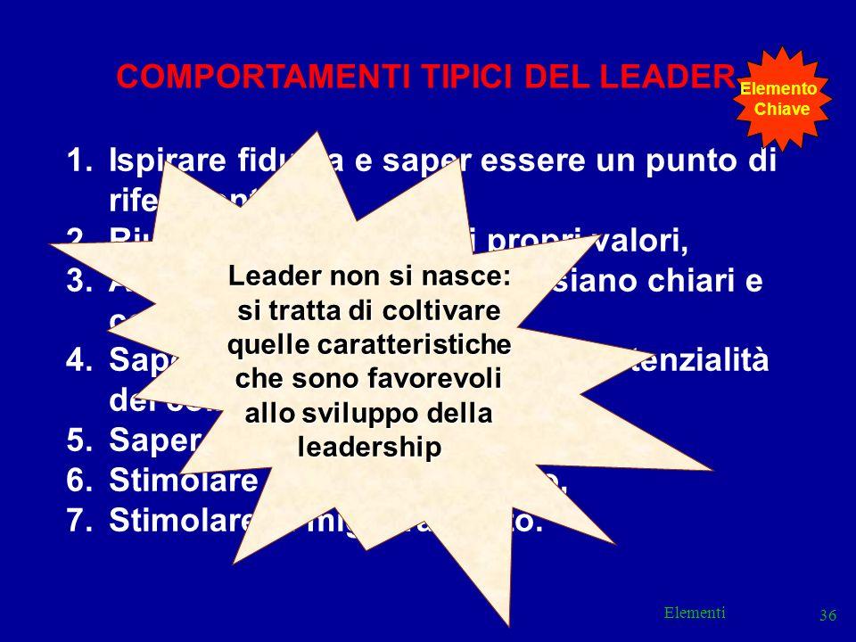 Elementi 36 COMPORTAMENTI TIPICI DEL LEADER 1.Ispirare fiducia e saper essere un punto di riferimento, 2.Riuscire a trasmettere i propri valori, 3.Ass