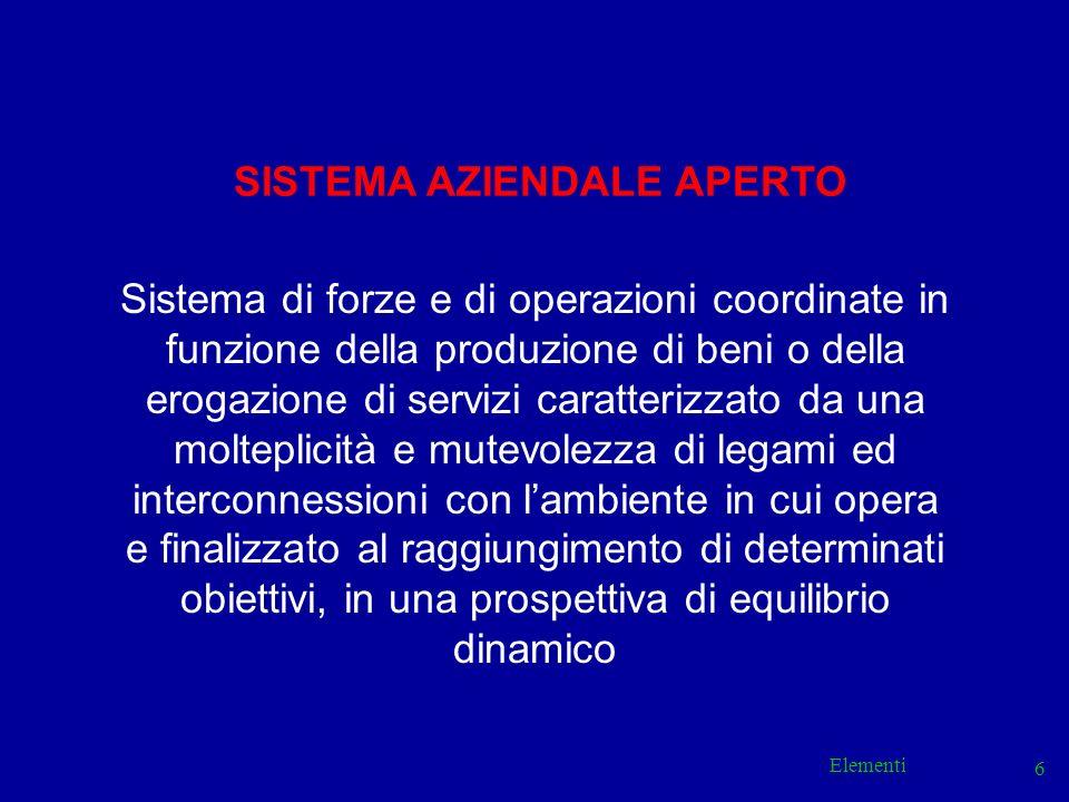 Elementi 6 SISTEMA AZIENDALE APERTO Sistema di forze e di operazioni coordinate in funzione della produzione di beni o della erogazione di servizi car