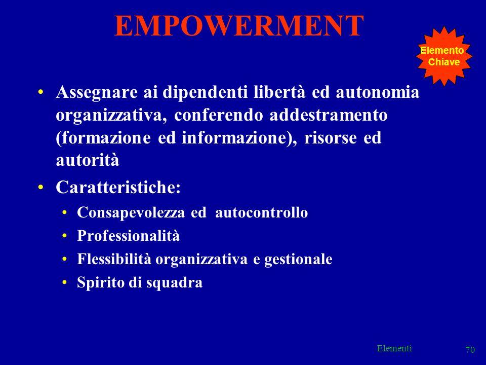 Elementi 70 Assegnare ai dipendenti libertà ed autonomia organizzativa, conferendo addestramento (formazione ed informazione), risorse ed autorità Car