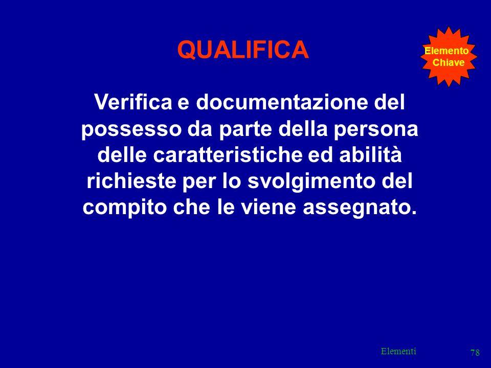 Elementi 78 QUALIFICA Verifica e documentazione del possesso da parte della persona delle caratteristiche ed abilità richieste per lo svolgimento del