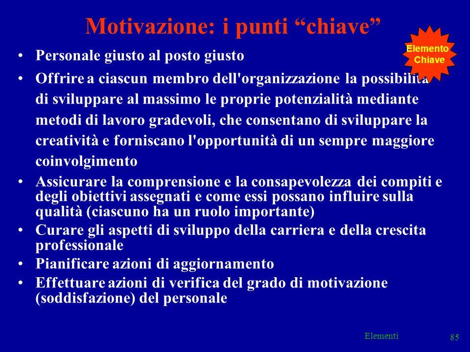 Elementi 85 Motivazione: i punti chiave Personale giusto al posto giusto Offrire a ciascun membro dell'organizzazione la possibilità di sviluppare al