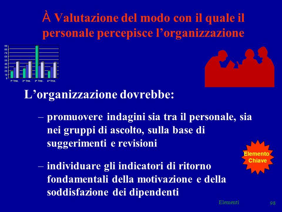 Elementi 98 Lorganizzazione dovrebbe: –promuovere indagini sia tra il personale, sia nei gruppi di ascolto, sulla base di suggerimenti e revisioni –in