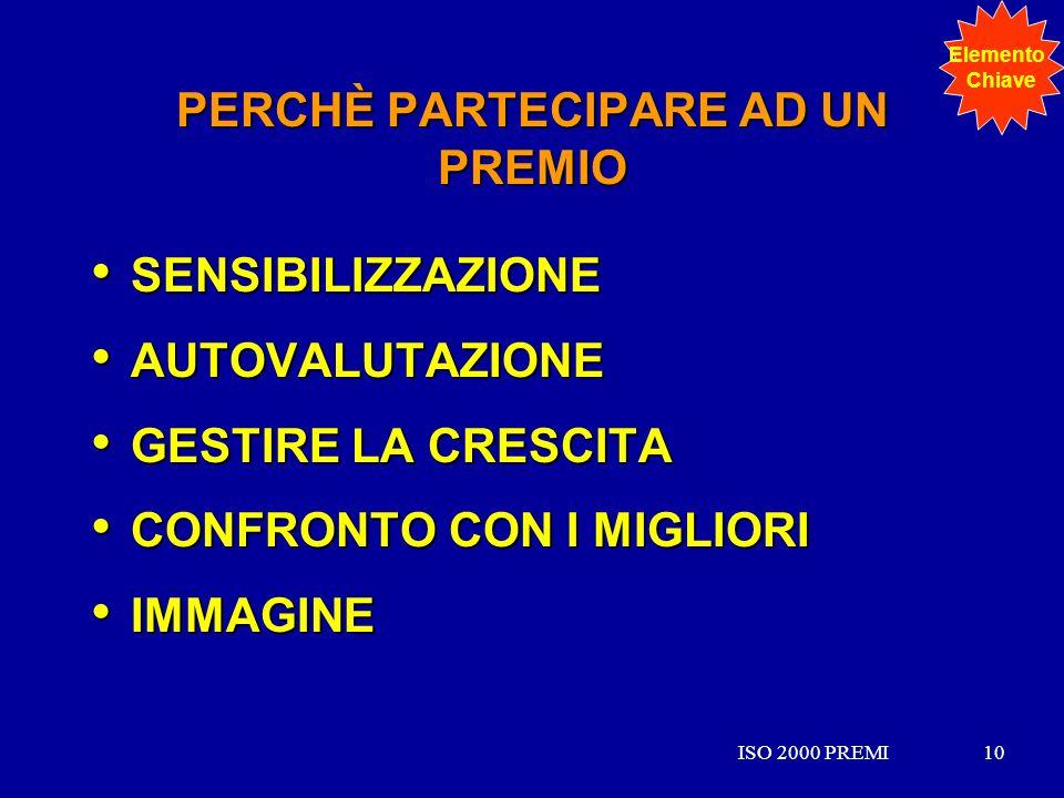 ISO 2000 PREMI10ISO 2000 PREMI10 PERCHÈ PARTECIPARE AD UN PREMIO SENSIBILIZZAZIONE SENSIBILIZZAZIONE AUTOVALUTAZIONE AUTOVALUTAZIONE GESTIRE LA CRESCI