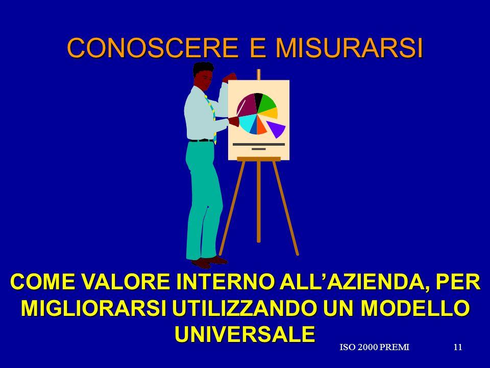 ISO 2000 PREMI11ISO 2000 PREMI11 CONOSCERE E MISURARSI COME VALORE INTERNO ALLAZIENDA, PER MIGLIORARSI UTILIZZANDO UN MODELLO UNIVERSALE
