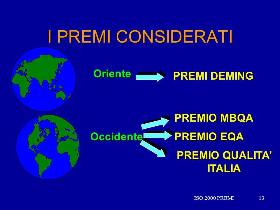 ISO 2000 PREMI13ISO 2000 PREMI13 I PREMI CONSIDERATI Oriente Occidente PREMI DEMING PREMIO MBQA PREMIO EQA PREMIO QUALITA ITALIA