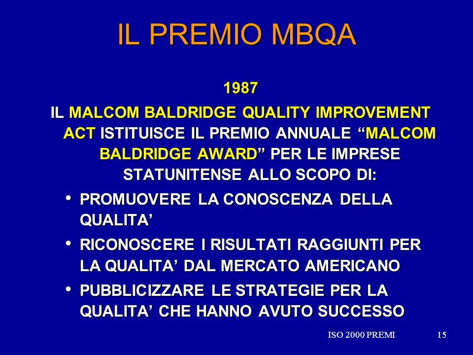 ISO 2000 PREMI15ISO 2000 PREMI15 IL PREMIO MBQA 1987 IL MALCOM BALDRIDGE QUALITY IMPROVEMENT ACT ISTITUISCE IL PREMIO ANNUALE MALCOM BALDRIDGE AWARD P