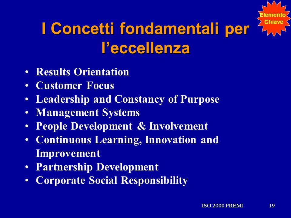 ISO 2000 PREMI19ISO 2000 PREMI19 I Concetti fondamentali per leccellenza Results Orientation Customer Focus Leadership and Constancy of Purpose Manage