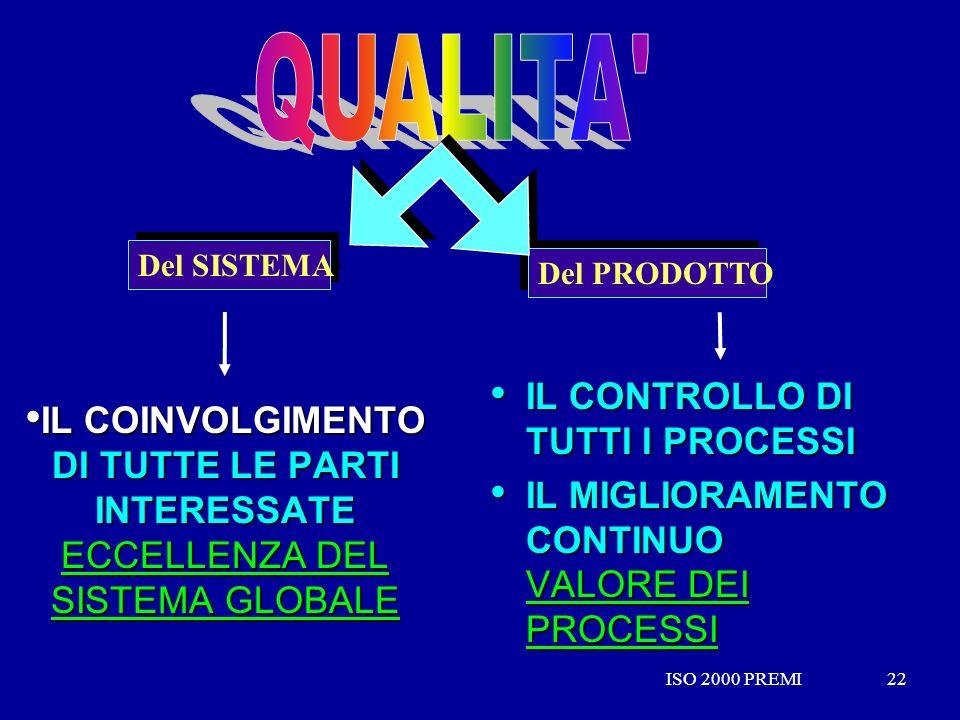 ISO 2000 PREMI22ISO 2000 PREMI22 IL COINVOLGIMENTO DI TUTTE LE PARTI INTERESSATE ECCELLENZA DEL SISTEMA GLOBALE IL COINVOLGIMENTO DI TUTTE LE PARTI IN