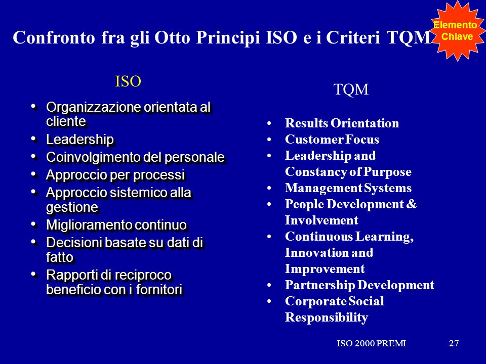 ISO 2000 PREMI27ISO 2000 PREMI27 Organizzazione orientata al cliente Organizzazione orientata al cliente Leadership Leadership Coinvolgimento del pers