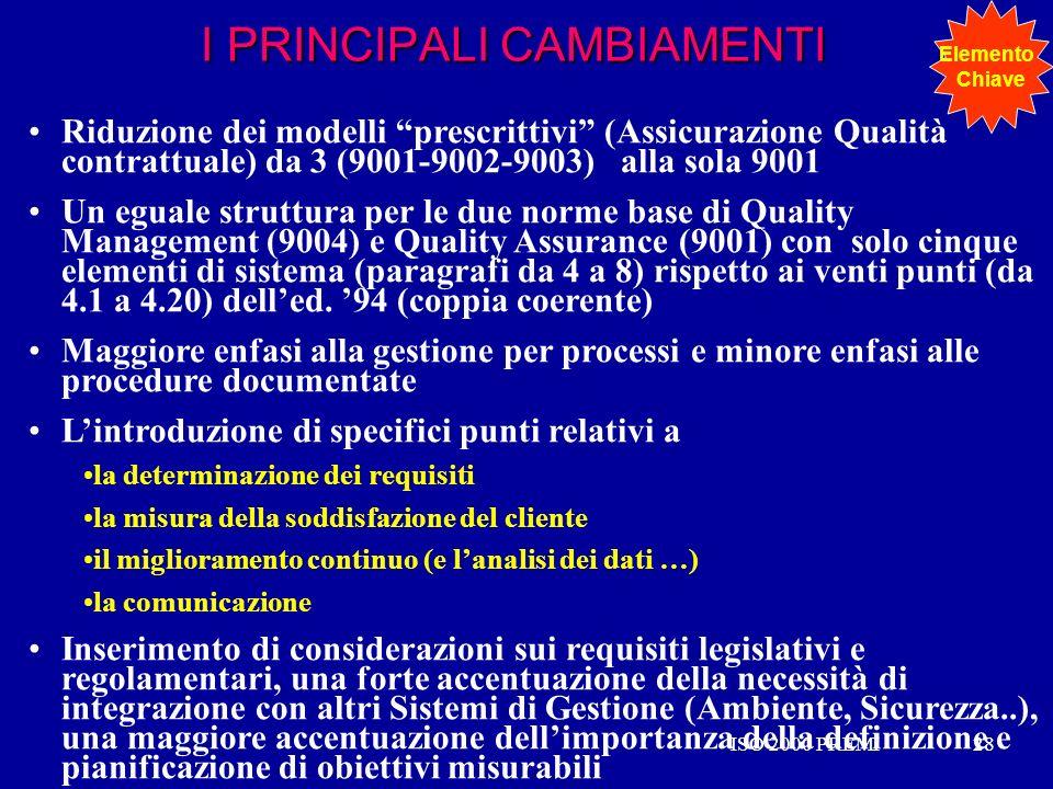 ISO 2000 PREMI28ISO 2000 PREMI28 I PRINCIPALI CAMBIAMENTI Riduzione dei modelli prescrittivi (Assicurazione Qualità contrattuale) da 3 (9001-9002-9003