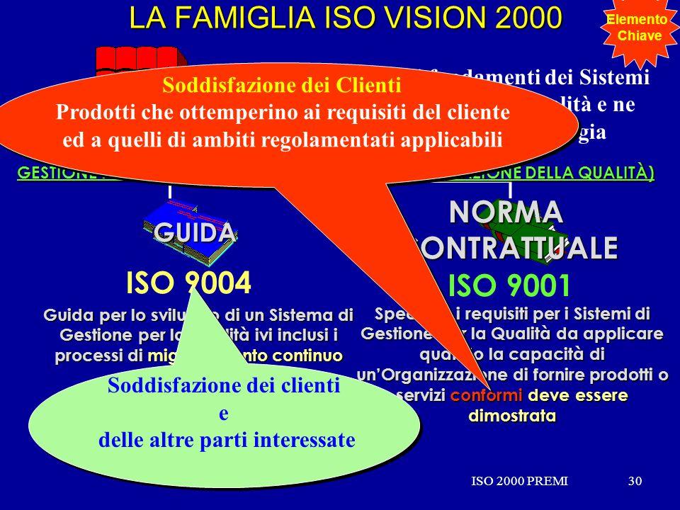 ISO 2000 PREMI30ISO 2000 PREMI30 GESTIONE PER LA QUALITÀ ISO 9000 Descrive i fondamenti dei Sistemi di Gestione per la Qualità e ne specifica la termi