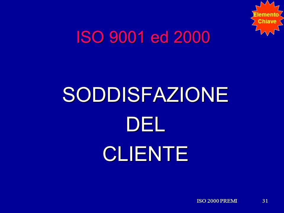 ISO 2000 PREMI31ISO 2000 PREMI31 ISO 9001 ed 2000 SODDISFAZIONEDELCLIENTE Elemento Chiave