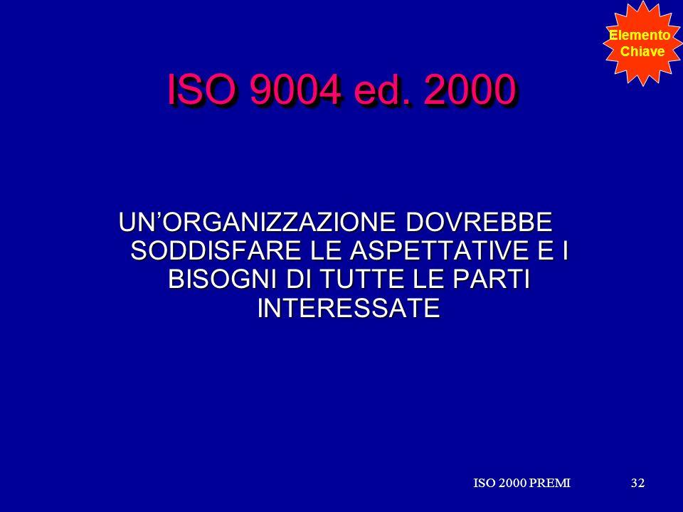 ISO 2000 PREMI32ISO 2000 PREMI32 UNORGANIZZAZIONE DOVREBBE SODDISFARE LE ASPETTATIVE E I BISOGNI DI TUTTE LE PARTI INTERESSATE ISO 9004 ed. 2000 Eleme