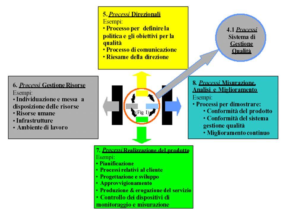 ISO 2000 PREMI35ISO 2000 PREMI35
