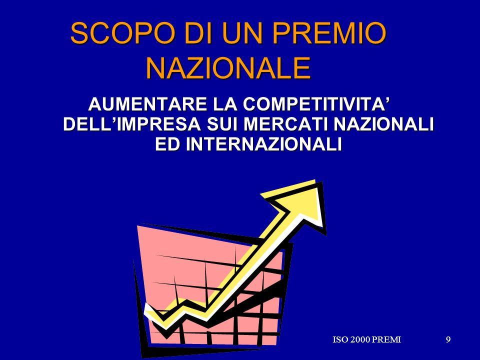ISO 2000 PREMI9 9 SCOPO DI UN PREMIO NAZIONALE AUMENTARE LA COMPETITIVITA DELLIMPRESA SUI MERCATI NAZIONALI ED INTERNAZIONALI