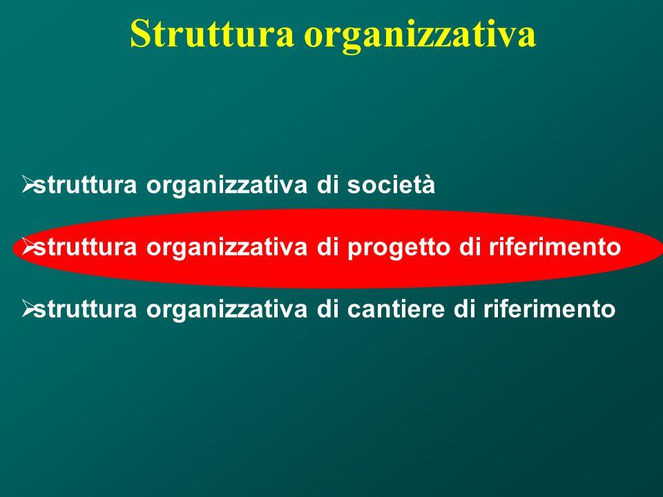struttura organizzativa di società struttura organizzativa di progetto di riferimento struttura organizzativa di cantiere di riferimento Struttura org