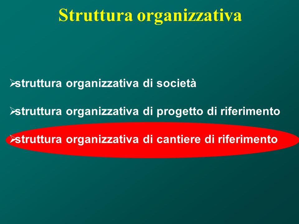 Struttura organizzativa struttura organizzativa di società struttura organizzativa di progetto di riferimento struttura organizzativa di cantiere di r