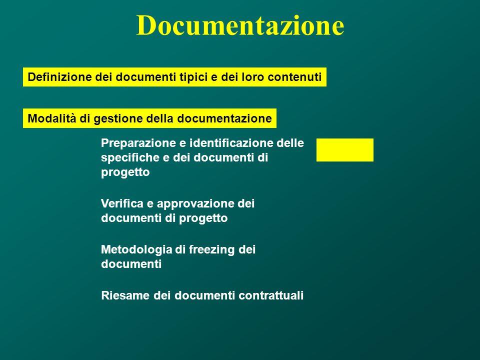 Documentazione Definizione dei documenti tipici e dei loro contenuti Modalità di gestione della documentazione Verifica e approvazione dei documenti d
