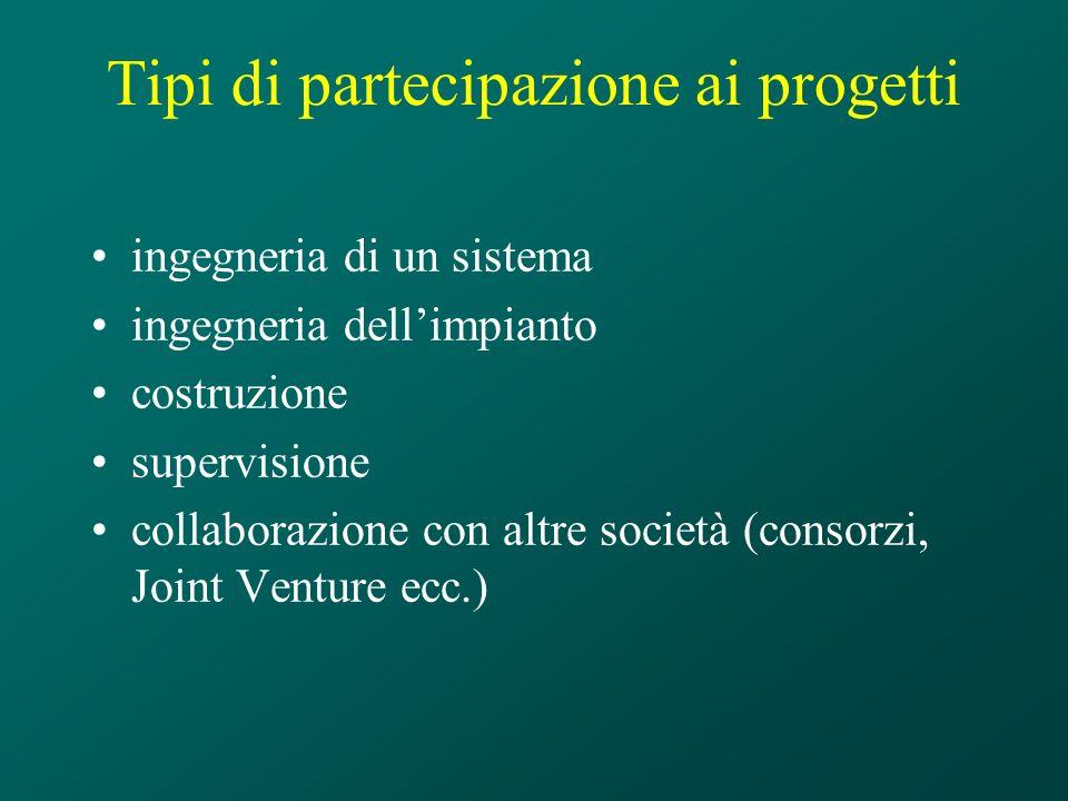 Tipi di partecipazione ai progetti ingegneria di un sistema ingegneria dellimpianto costruzione supervisione collaborazione con altre società (consorz