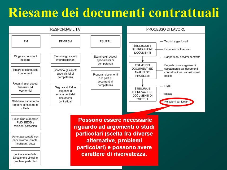 Riesame dei documenti contrattuali Possono essere necessarie riguardo ad argomenti o studi particolari (scelta fra diverse alternative, problemi parti