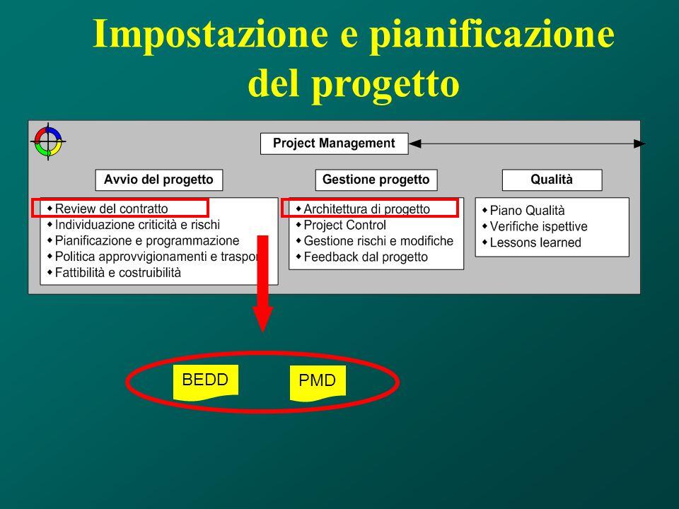 Impostazione e pianificazione del progetto BEDD PMD