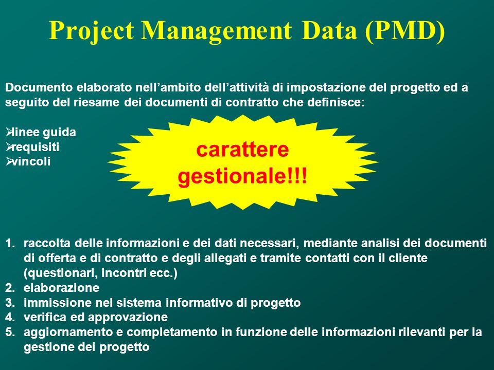 Project Management Data (PMD) Documento elaborato nellambito dellattività di impostazione del progetto ed a seguito del riesame dei documenti di contr