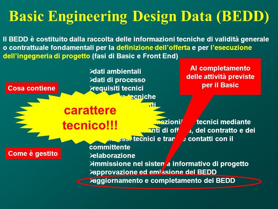 Basic Engineering Design Data (BEDD) Il BEDD è costituito dalla raccolta delle informazioni tecniche di validità generale o contrattuale fondamentali