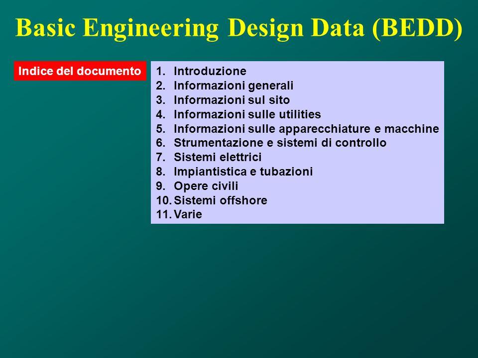 Basic Engineering Design Data (BEDD) Indice del documento 1.Introduzione 2.Informazioni generali 3.Informazioni sul sito 4.Informazioni sulle utilitie