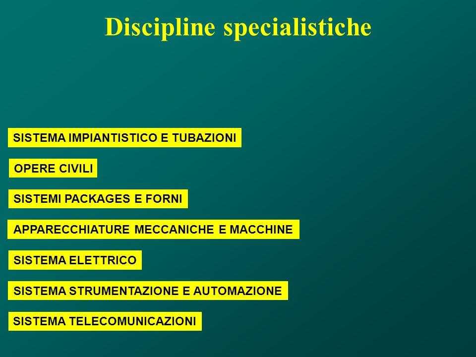 Discipline specialistiche OPERE CIVILI SISTEMA IMPIANTISTICO E TUBAZIONI SISTEMI PACKAGES E FORNI APPARECCHIATURE MECCANICHE E MACCHINE SISTEMA ELETTR