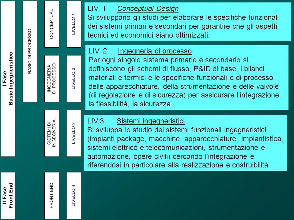 LIV. 1Conceptual Design Si sviluppano gli studi per elaborare le specifiche funzionali dei sistemi primari e secondari per garantire che gli aspetti t