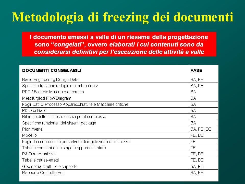 Metodologia di freezing dei documenti I documento emessi a valle di un riesame della progettazione sono congelati, ovvero elaborati i cui contenuti so