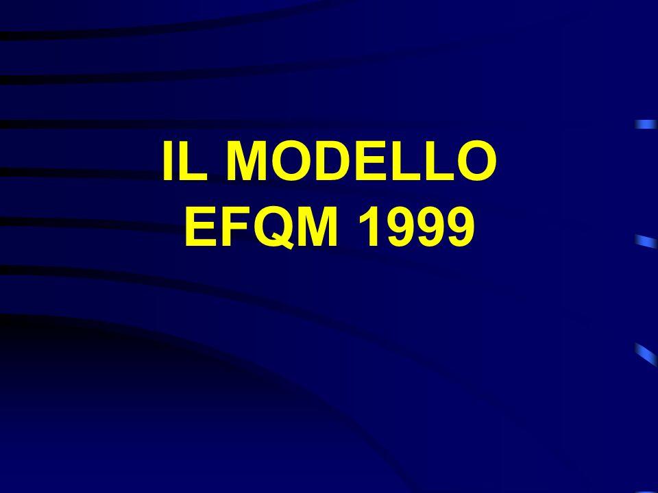 IL MODELLO EFQM 1999